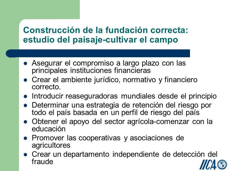 Construcción de la fundación correcta: estudio del paisaje-cultivar el campo Asegurar el compromiso a largo plazo con las principales instituciones fi