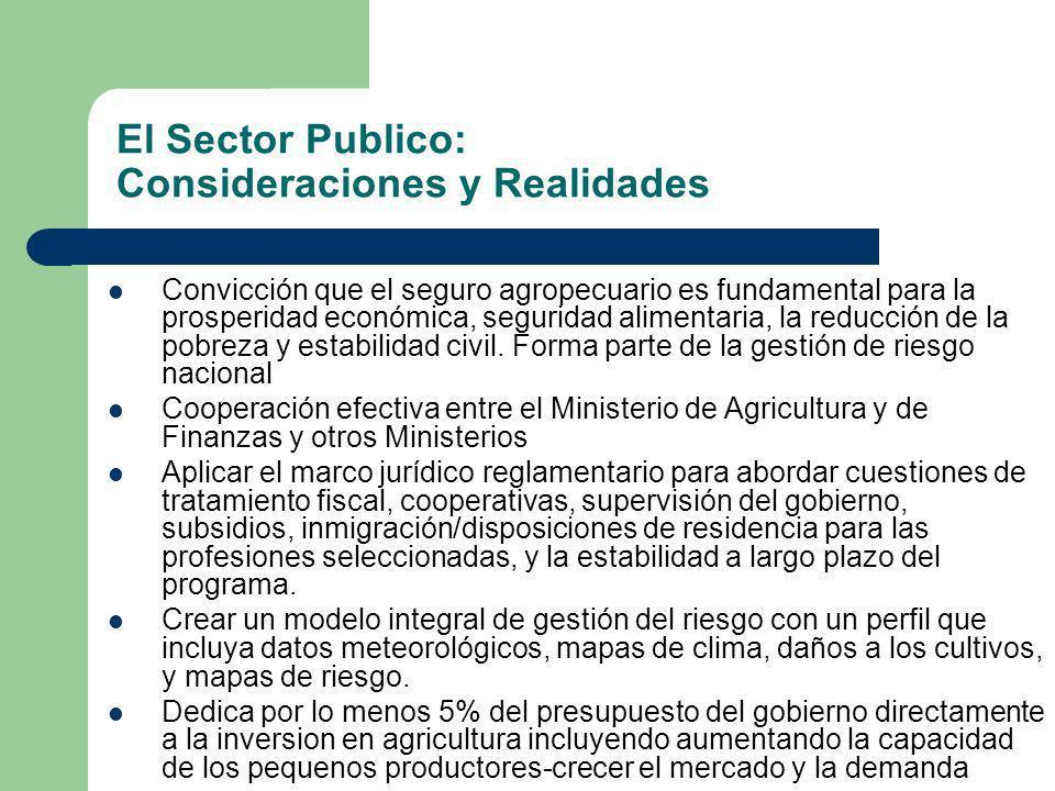 Convicción que el seguro agropecuario es fundamental para la prosperidad económica, seguridad alimentaria, la reducción de la pobreza y estabilidad ci