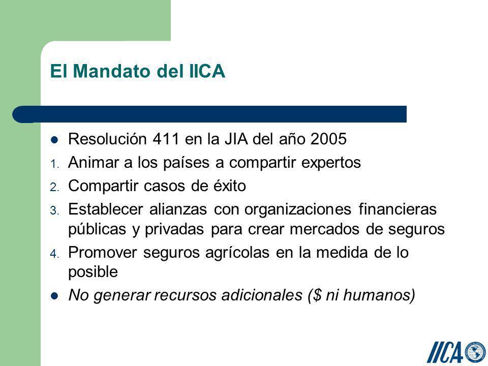 El Mandato del IICA Resolución 411 en la JIA del año 2005 1. Animar a los países a compartir expertos 2. Compartir casos de éxito 3. Establecer alianz