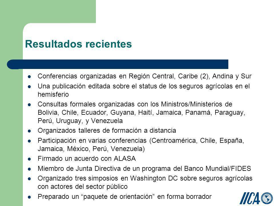 Resultados recientes Conferencias organizadas en Región Central, Caribe (2), Andina y Sur Una publicación editada sobre el status de los seguros agríc