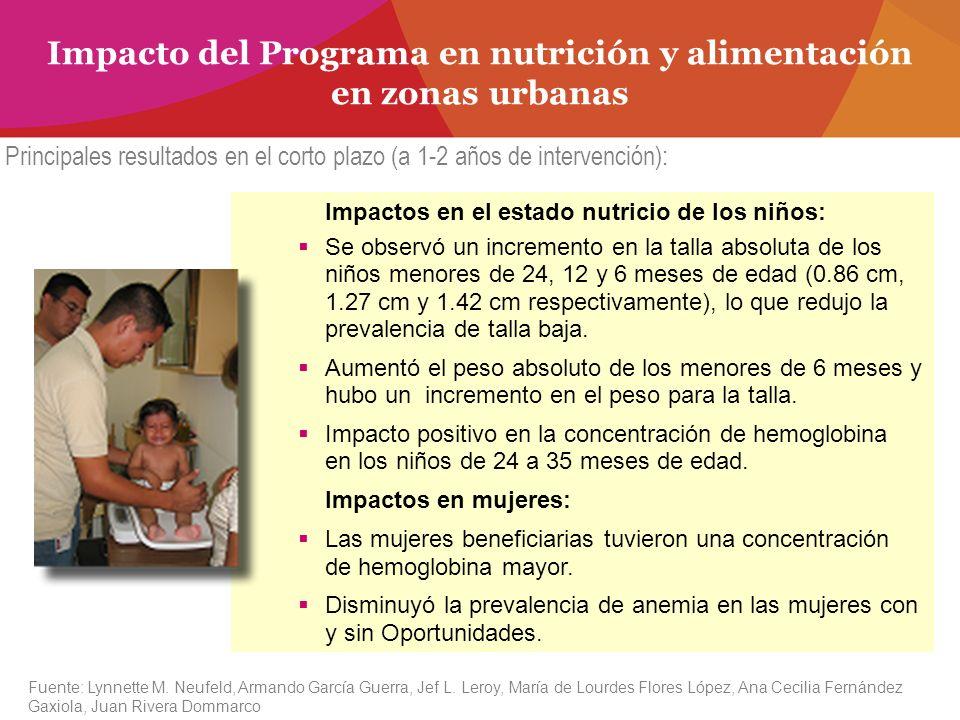 Impacto del Programa en nutrición y alimentación en zonas urbanas Impactos en el estado nutricio de los niños: Se observó un incremento en la talla ab