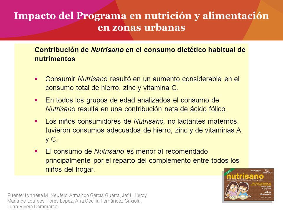 Contribución de Nutrisano en el consumo dietético habitual de nutrimentos Consumir Nutrisano resultó en un aumento considerable en el consumo total de