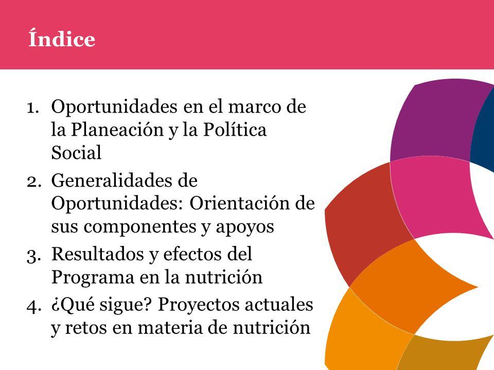 Índice 1.Oportunidades en el marco de la Planeación y la Política Social 2.Generalidades de Oportunidades: Orientación de sus componentes y apoyos 3.R