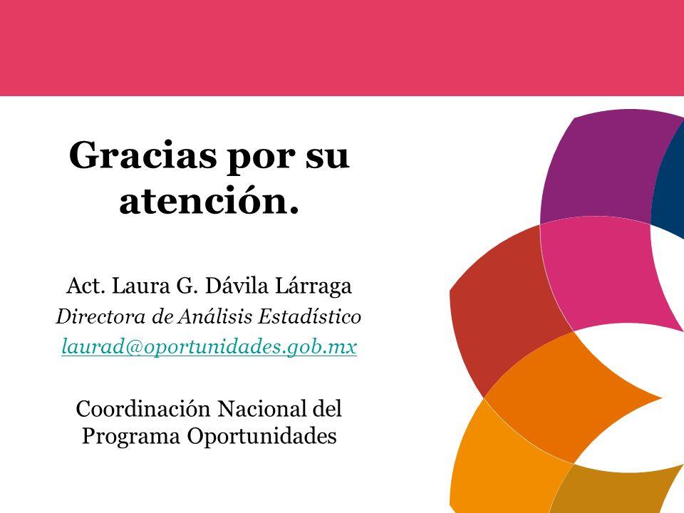 Gracias por su atención. Act. Laura G. Dávila Lárraga Directora de Análisis Estadístico laurad@oportunidades.gob.mx Coordinación Nacional del Programa
