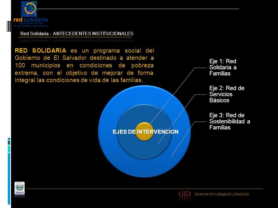 Fuente: Resultados Evaluación de Impacto Externa de Red Solidaria.