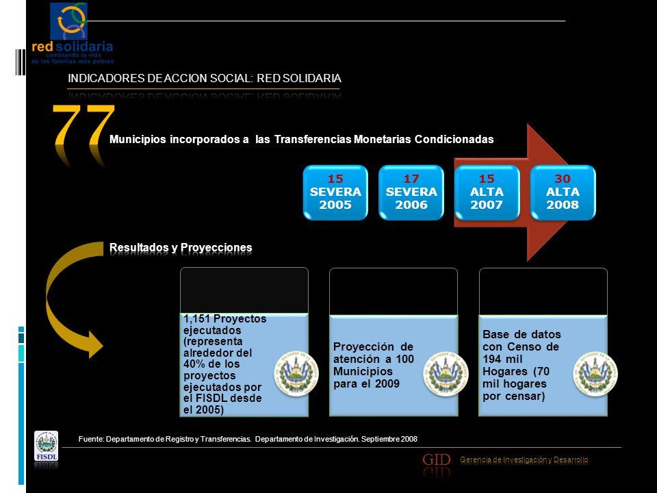 15 SEVERA 2005 17 SEVERA 2006 15 ALTA 2007 30 ALTA 2008 1,151 Proyectos ejecutados (representa alrededor del 40% de los proyectos ejecutados por el FI