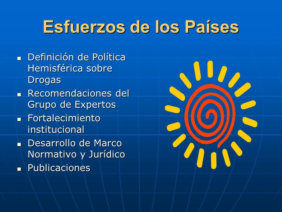 Esfuerzos de los Países Definición de Política Hemisférica sobre Drogas Definición de Política Hemisférica sobre Drogas Recomendaciones del Grupo de E