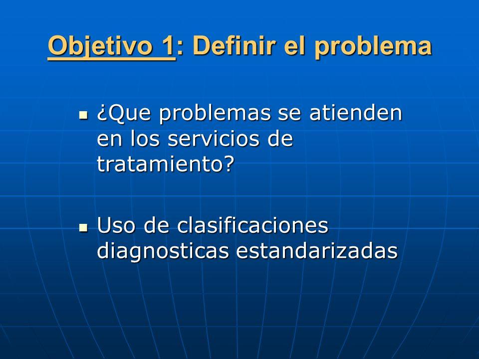Objetivo 1: Definir el problema ¿Que problemas se atienden en los servicios de tratamiento? ¿Que problemas se atienden en los servicios de tratamiento