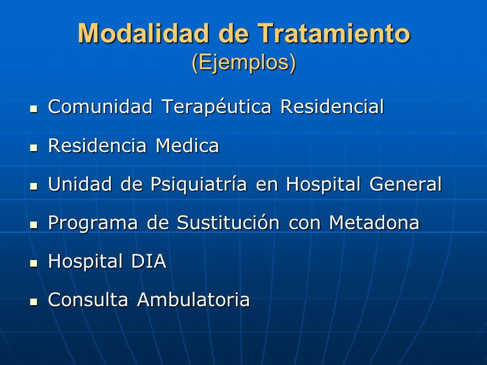 Modalidad de Tratamiento (Ejemplos) Comunidad Terapéutica Residencial Comunidad Terapéutica Residencial Residencia Medica Residencia Medica Unidad de