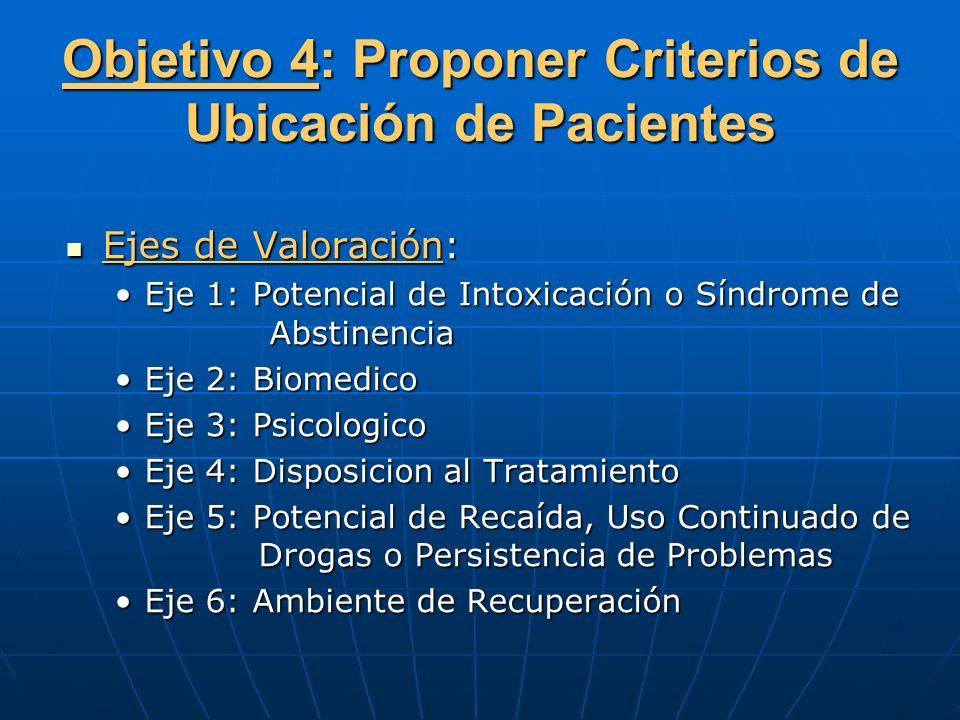 Objetivo 4: Proponer Criterios de Ubicación de Pacientes Ejes de Valoración: Ejes de Valoración: Eje 1: Potencial de Intoxicación o Síndrome de Abstin
