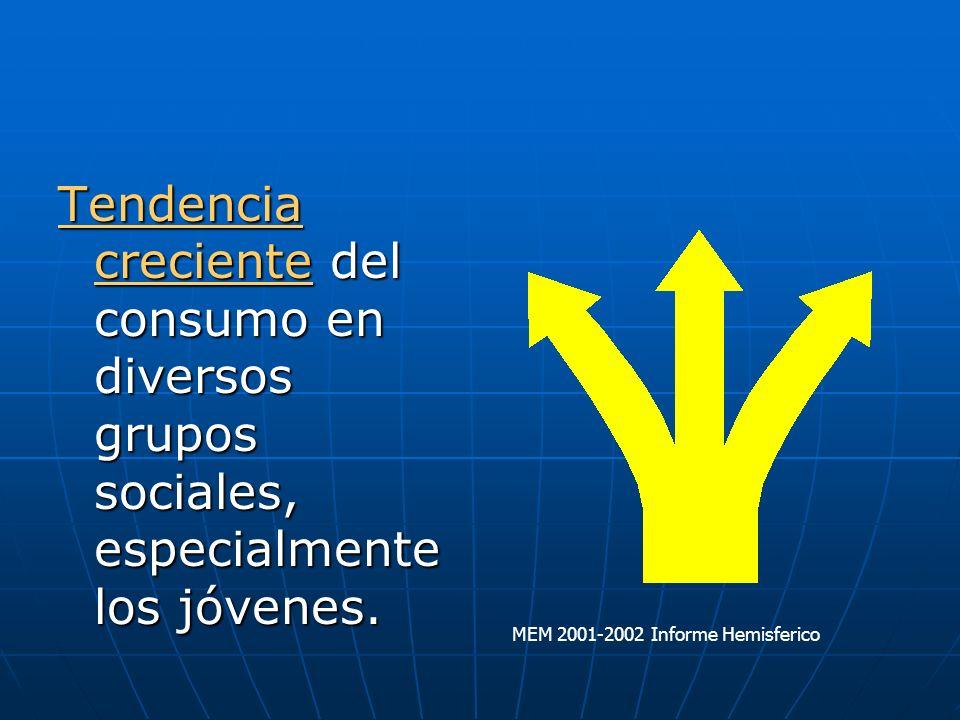 Tendencia creciente del consumo en diversos grupos sociales, especialmente los jóvenes. MEM 2001-2002 Informe Hemisferico