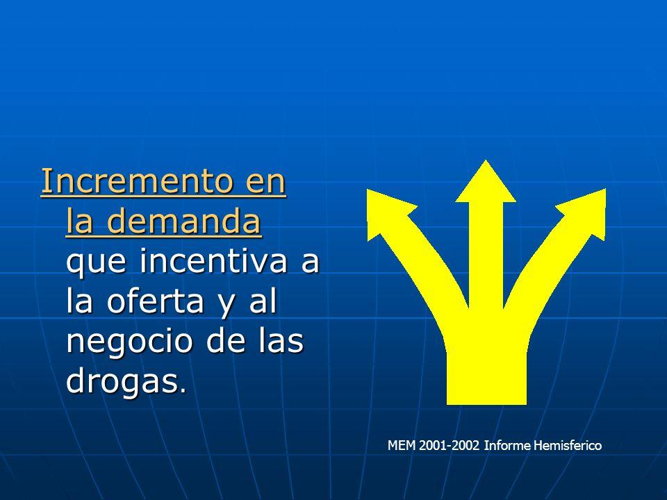 Incremento en la demanda que incentiva a la oferta y al negocio de las drogas. MEM 2001-2002 Informe Hemisferico