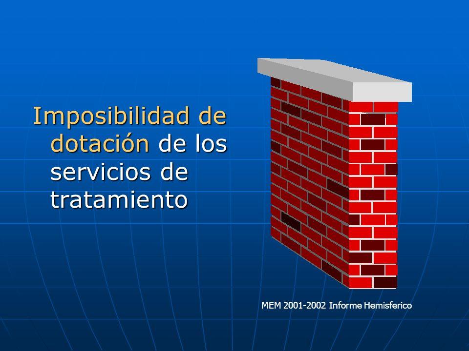 Imposibilidad de dotación de los servicios de tratamiento MEM 2001-2002 Informe Hemisferico