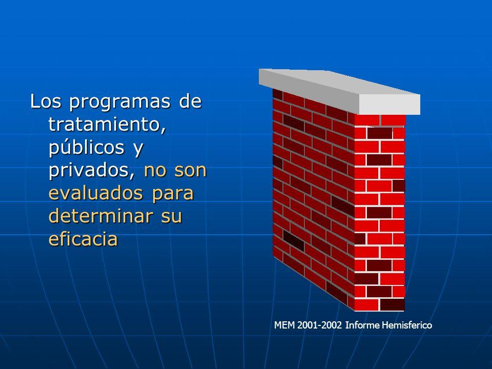 Los programas de tratamiento, públicos y privados, no son evaluados para determinar su eficacia MEM 2001-2002 Informe Hemisferico