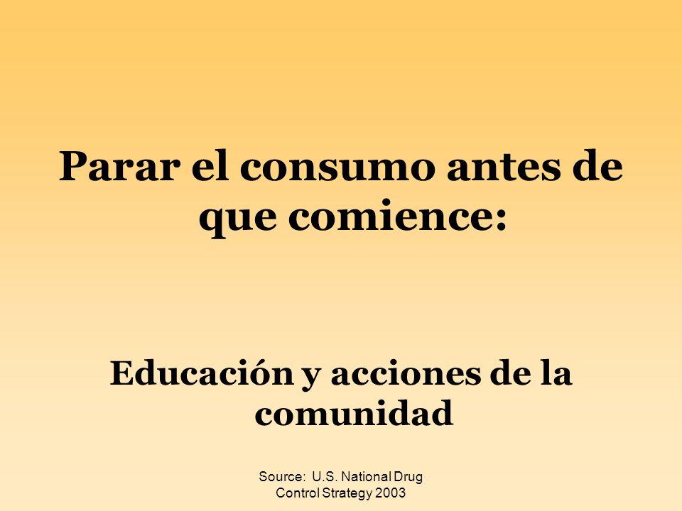 Source: U.S. National Drug Control Strategy 2003 Parar el consumo antes de que comience: Educación y acciones de la comunidad