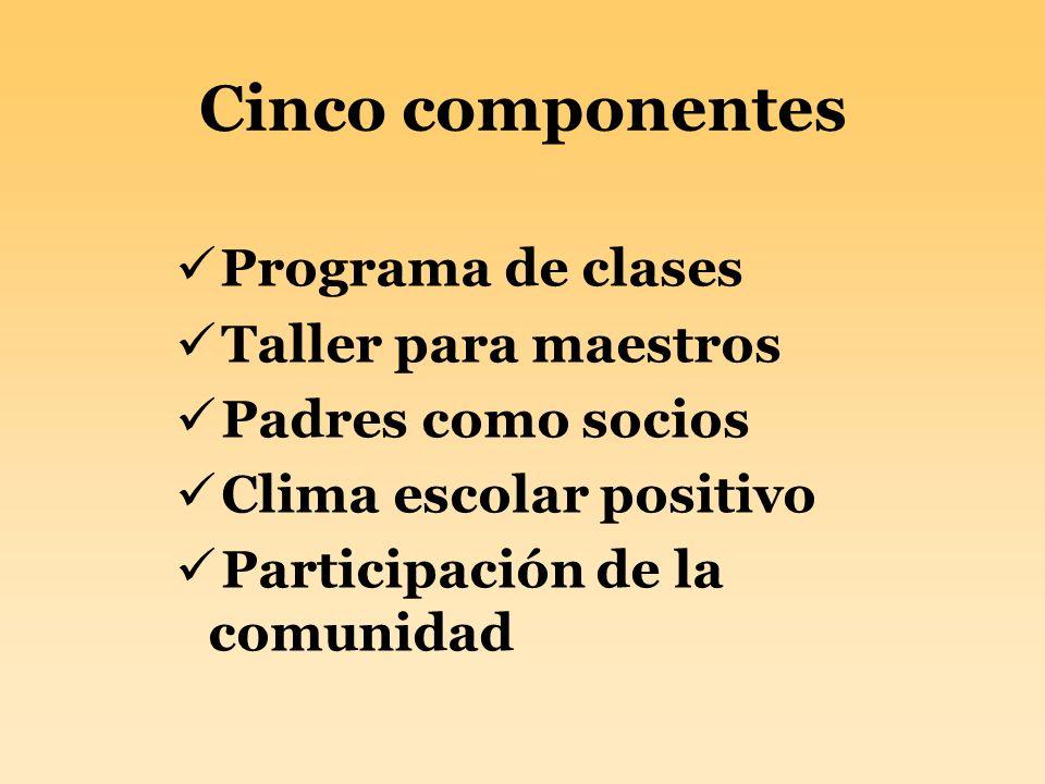 Cinco componentes Programa de clases Taller para maestros Padres como socios Clima escolar positivo Participación de la comunidad