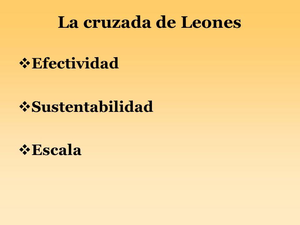 Efectividad Sustentabilidad Escala La cruzada de Leones