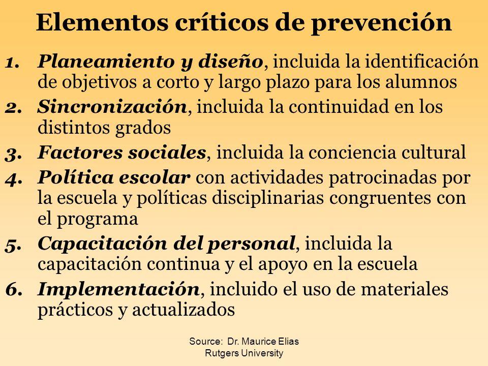 Source: Dr. Maurice Elias Rutgers University Elementos críticos de prevención 1.Planeamiento y diseño, incluida la identificación de objetivos a corto