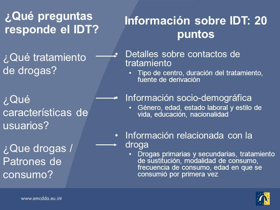 ¿Qué preguntas responde el IDT.