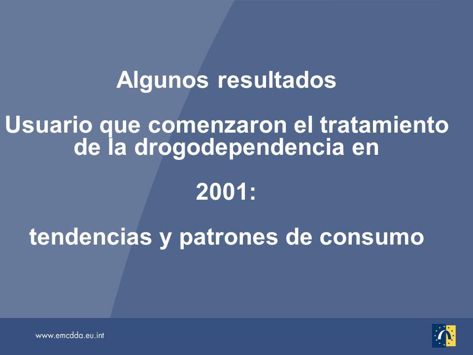 Algunos resultados Usuario que comenzaron el tratamiento de la drogodependencia en 2001: tendencias y patrones de consumo