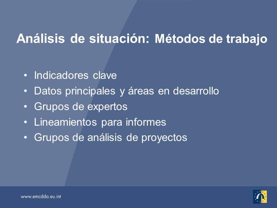 Análisis de situación: Métodos de trabajo Indicadores clave Datos principales y áreas en desarrollo Grupos de expertos Lineamientos para informes Grupos de análisis de proyectos