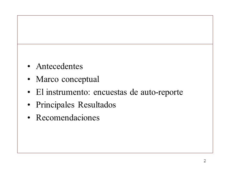 2 Antecedentes Marco conceptual El instrumento: encuestas de auto-reporte Principales Resultados Recomendaciones