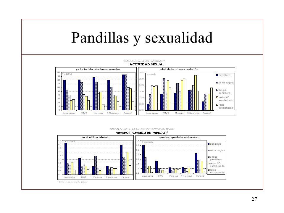 27 Pandillas y sexualidad