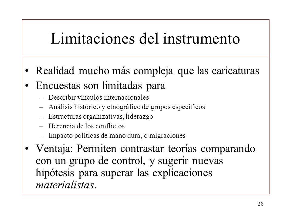 28 Limitaciones del instrumento Realidad mucho más compleja que las caricaturas Encuestas son limitadas para –Describir vínculos internacionales –Anál