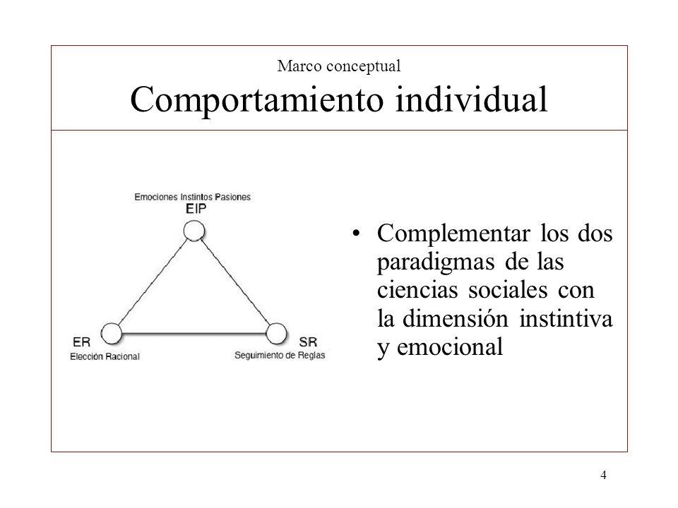 4 Marco conceptual Comportamiento individual Complementar los dos paradigmas de las ciencias sociales con la dimensión instintiva y emocional