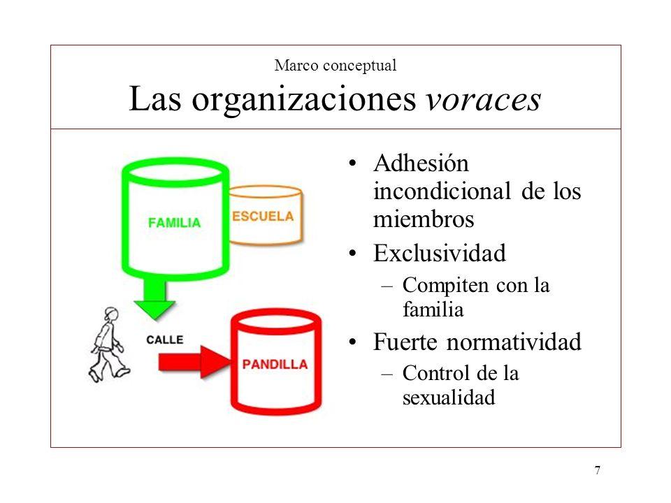 7 Marco conceptual Las organizaciones voraces Adhesión incondicional de los miembros Exclusividad –Compiten con la familia Fuerte normatividad –Contro