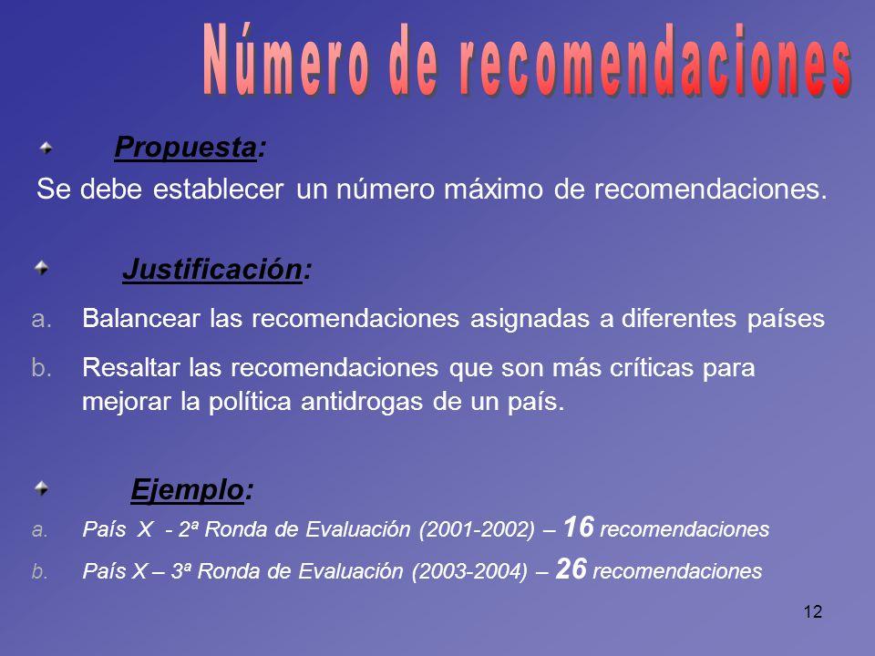 12 Propuesta: Se debe establecer un número máximo de recomendaciones. Justificación: a.Balancear las recomendaciones asignadas a diferentes países b.R