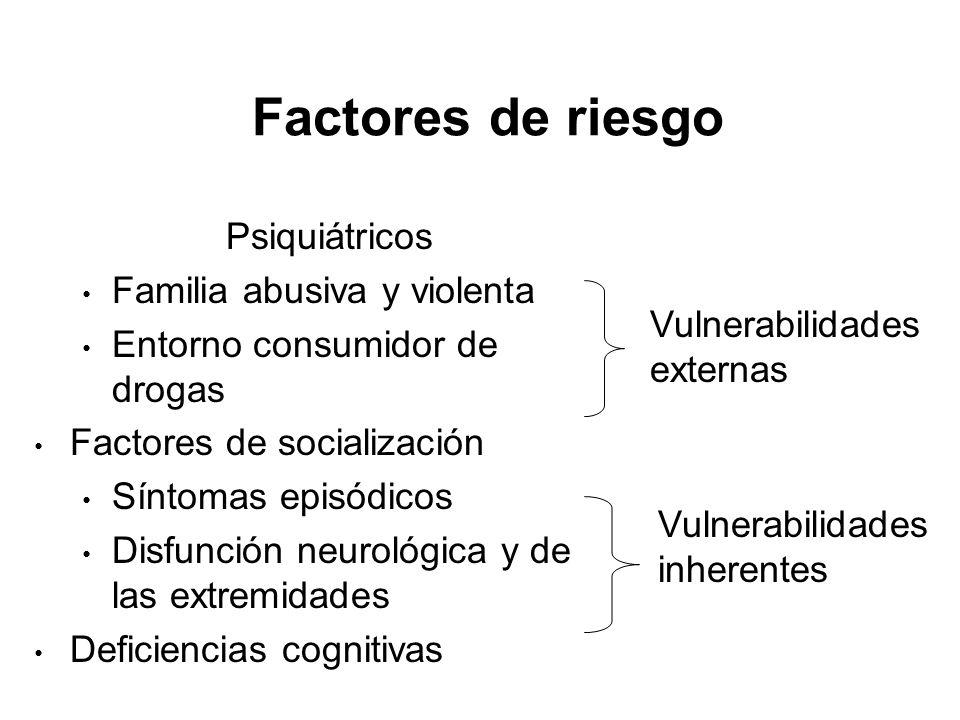 Factores de riesgo Psiquiátricos Familia abusiva y violenta Entorno consumidor de drogas Factores de socialización Síntomas episódicos Disfunción neurológica y de las extremidades Deficiencias cognitivas Vulnerabilidades externas Vulnerabilidades inherentes