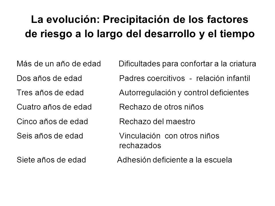 La evolución: Precipitación de los factores de riesgo a lo largo del desarrollo y el tiempo Más de un año de edad Dificultades para confortar a la cri
