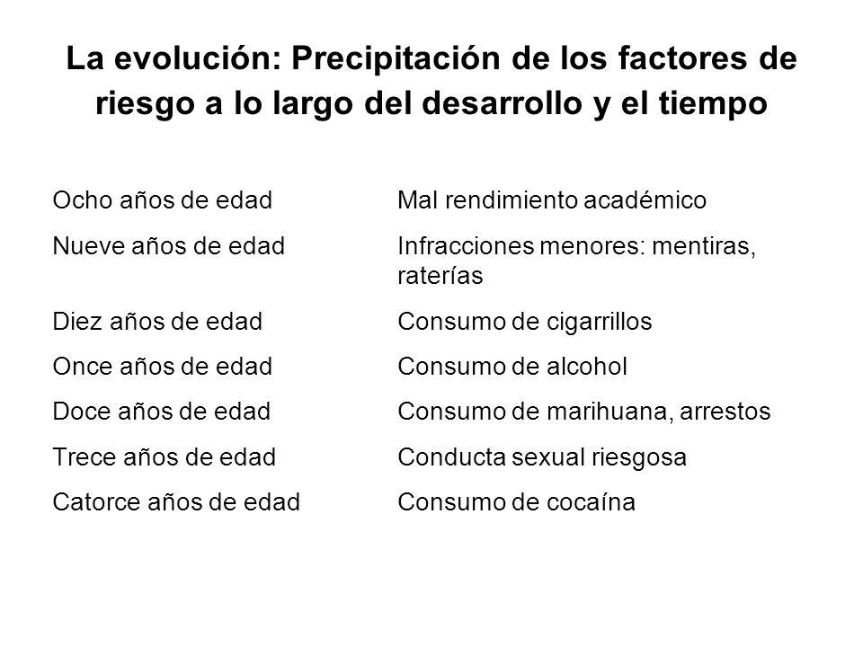La evolución: Precipitación de los factores de riesgo a lo largo del desarrollo y el tiempo Ocho años de edadMal rendimiento académico Nueve años de e