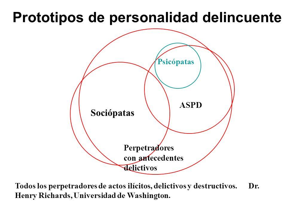 Psicópatas Prototipos de personalidad delincuente ASPD Perpetradores con antecedentes delictivos Sociópatas Todos los perpetradores de actos ilícitos, delictivos y destructivos.