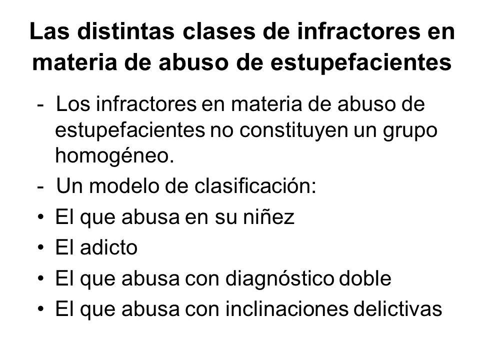 Las distintas clases de infractores en materia de abuso de estupefacientes - Los infractores en materia de abuso de estupefacientes no constituyen un