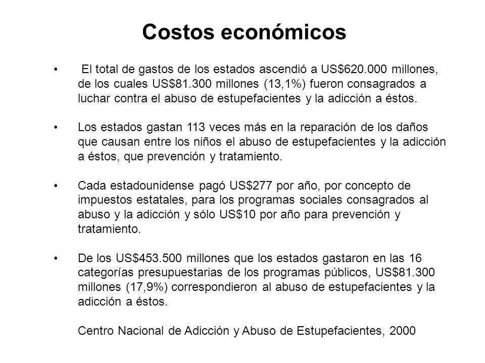 Costos económicos El total de gastos de los estados ascendió a US$620.000 millones, de los cuales US$81.300 millones (13,1%) fueron consagrados a luchar contra el abuso de estupefacientes y la adicción a éstos.