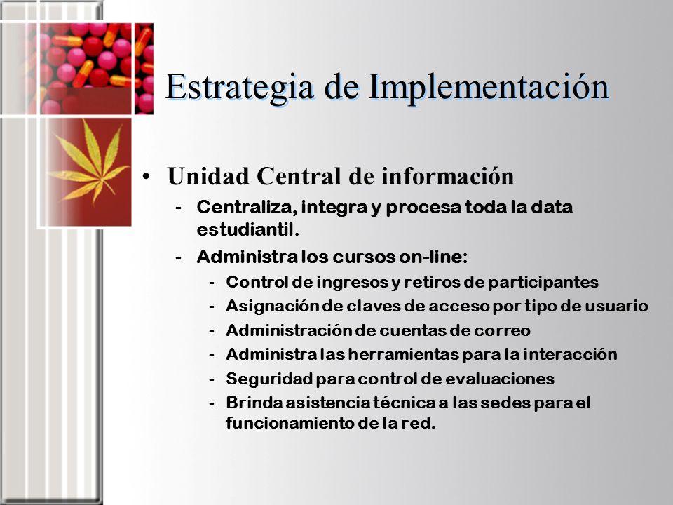 Unidad Central de información -Centraliza, integra y procesa toda la data estudiantil. -Administra los cursos on-line: -Control de ingresos y retiros