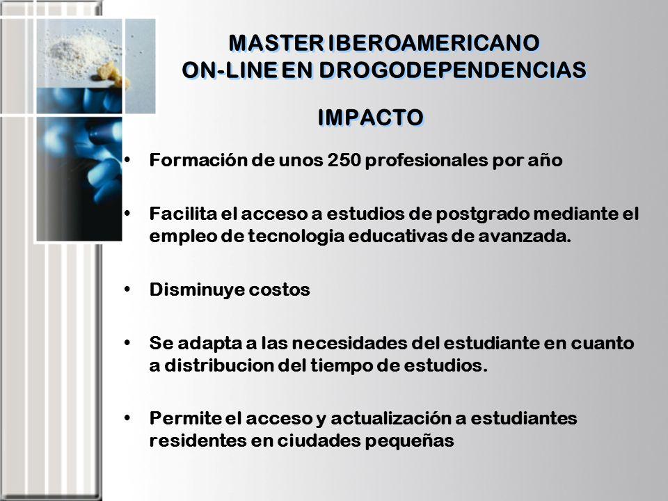 IMPACTO Formación de unos 250 profesionales por año Facilita el acceso a estudios de postgrado mediante el empleo de tecnologia educativas de avanzada