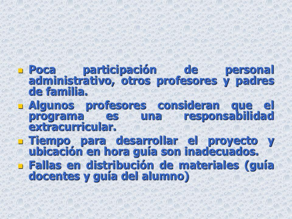 DEBILIDADES TRAZANDO EL CAMINO EVALUACIÓN CUALITATIVA 2002-2003 Desarrollo del programa en el 55% de los colegios Desarrollo del programa en el 55% de