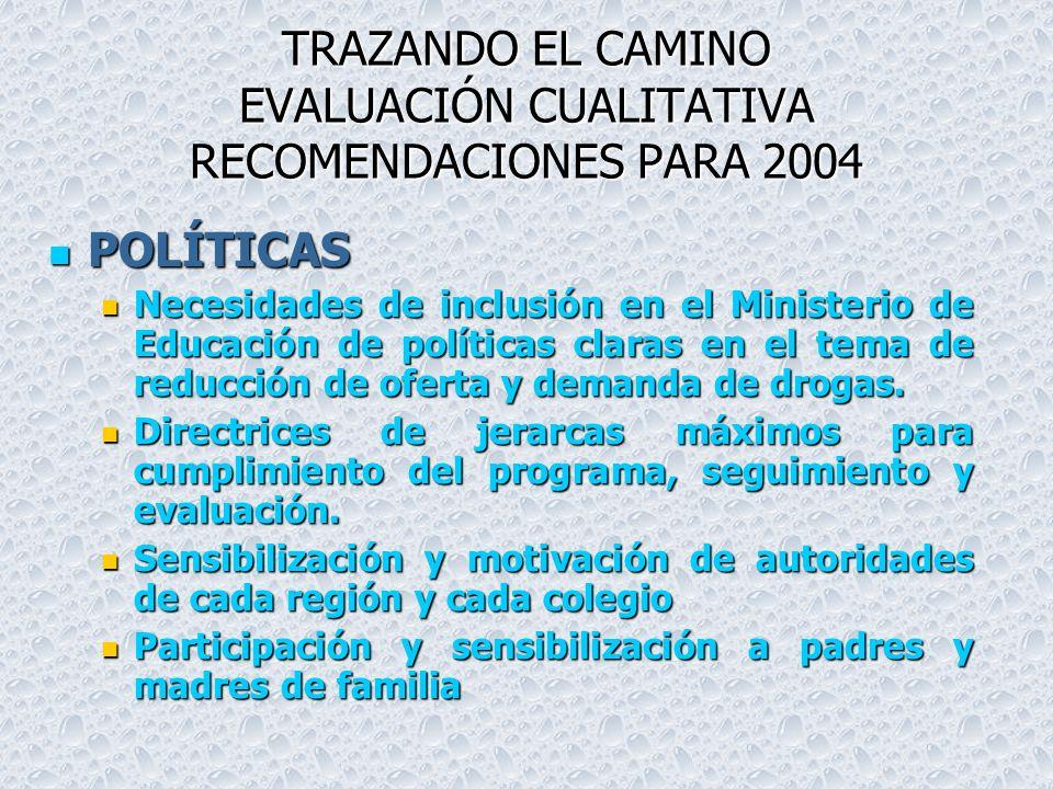 FORTALEZAS Programa estructurado, con apoyo político y asesoría inicial de la OPS. Programa estructurado, con apoyo político y asesoría inicial de la