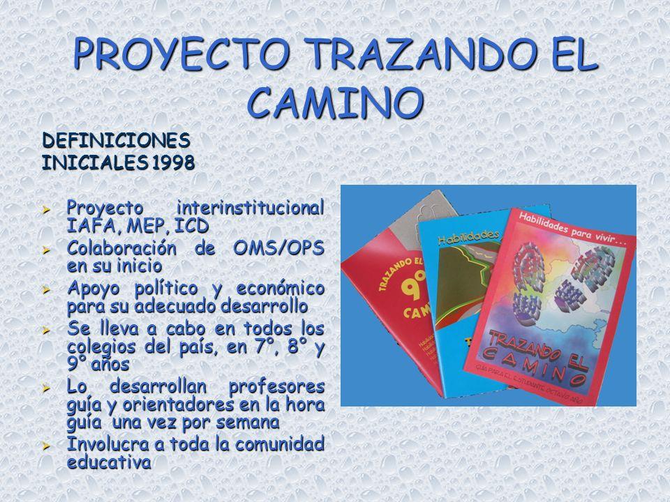 CONSUMO DE DROGAS EN COSTA RICA Estudios nacionales años 90, 95 y 2000 Estudios adolescente escolarizado Estudios nacionales años 90, 95 y 2000 Estudi