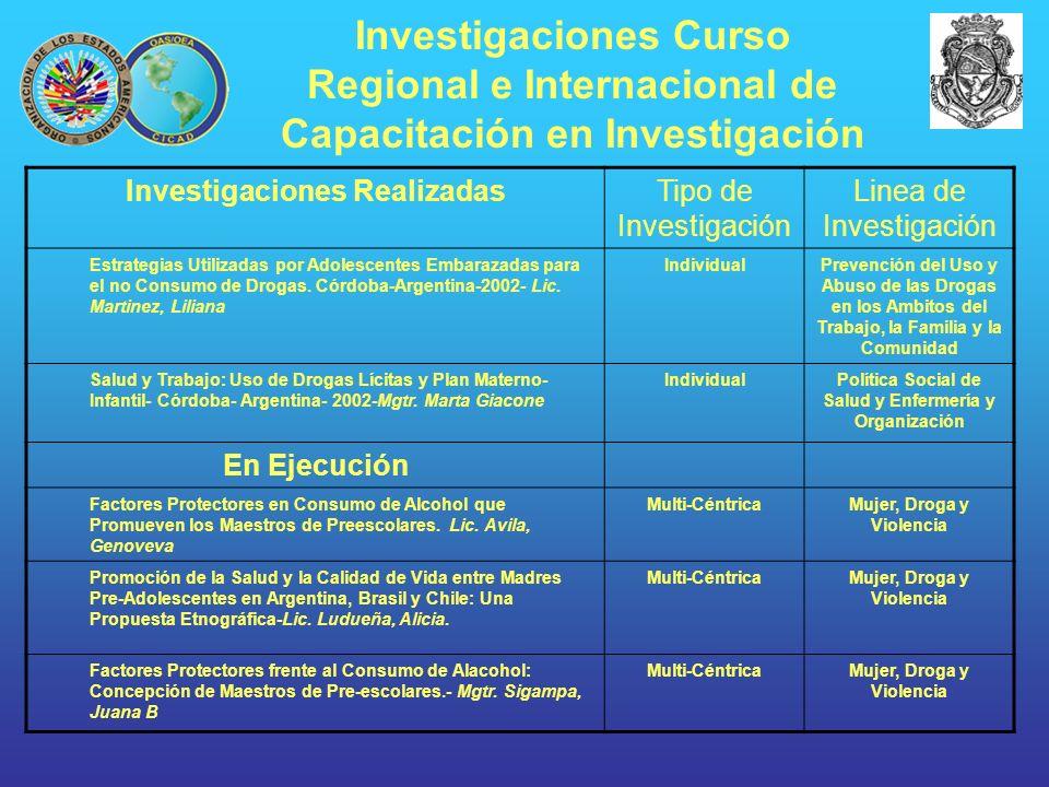 Investigaciones Curso Regional e Internacional de Capacitación en Investigación Investigaciones RealizadasTipo de Investigación Linea de Investigación