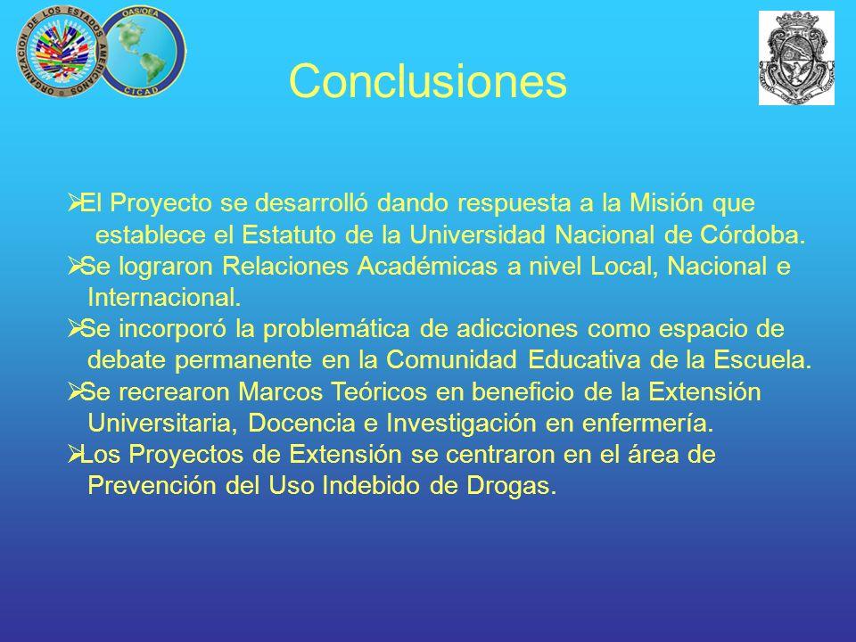 Conclusiones El Proyecto se desarrolló dando respuesta a la Misión que establece el Estatuto de la Universidad Nacional de Córdoba. Se lograron Relaci