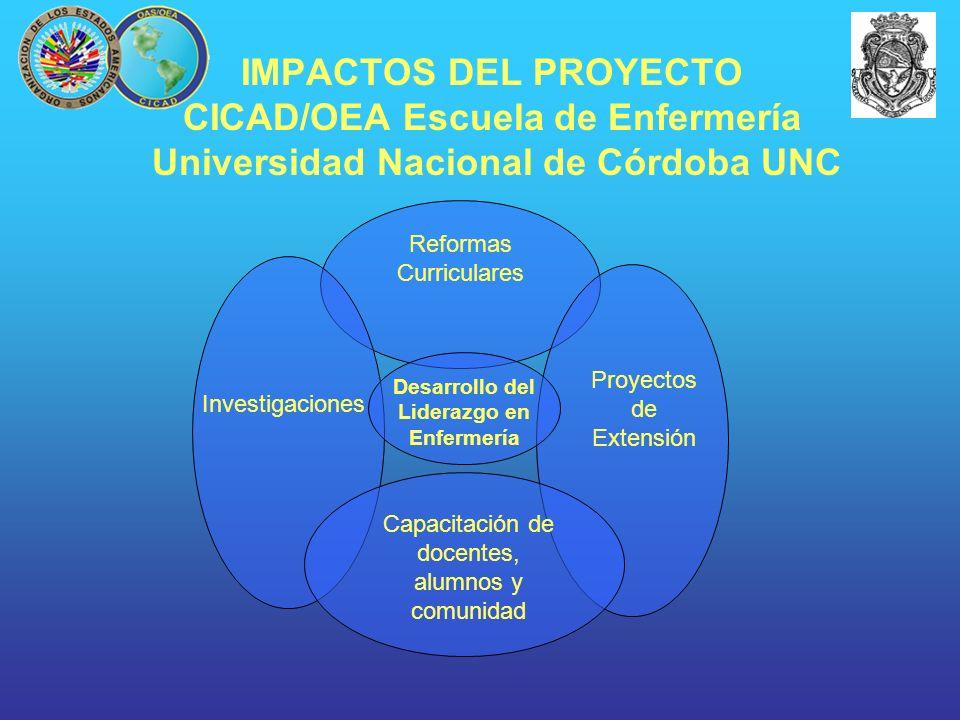 IMPACTOS DEL PROYECTO CICAD/OEA Escuela de Enfermería Universidad Nacional de Córdoba UNC Reformas Curriculares Proyectos de Extensión Desarrollo del