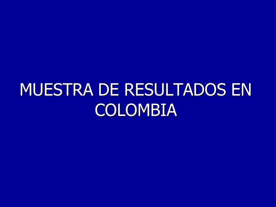 MUESTRA DE RESULTADOS EN COLOMBIA