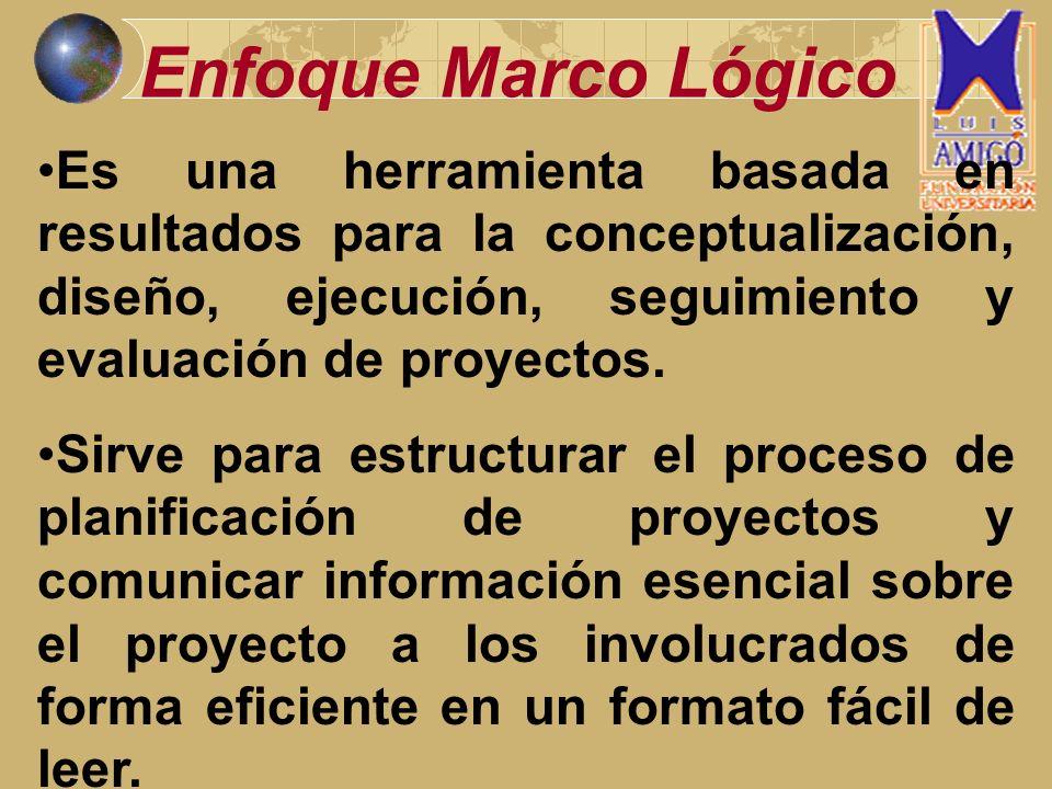 Enfoque Marco Lógico Es una herramienta basada en resultados para la conceptualización, diseño, ejecución, seguimiento y evaluación de proyectos. Sirv