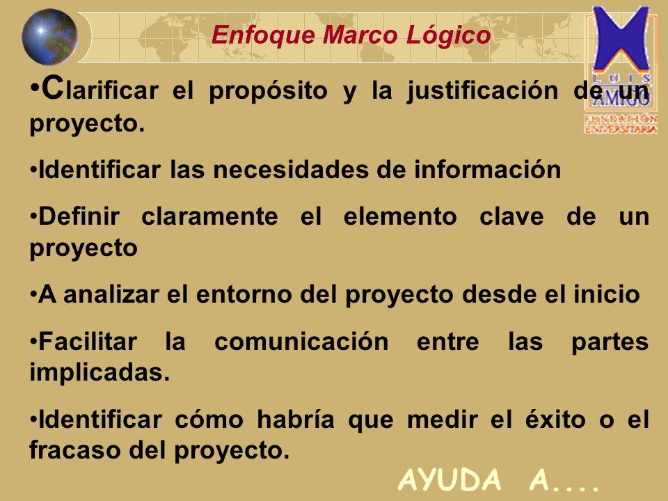 Enfoque Marco Lógico C larificar el propósito y la justificación de un proyecto. Identificar las necesidades de información Definir claramente el elem