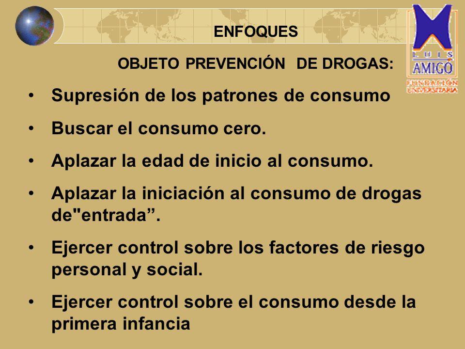 ENFOQUES OBJETO PREVENCIÓN DE DROGAS: Supresión de los patrones de consumo Buscar el consumo cero. Aplazar la edad de inicio al consumo. Aplazar la in