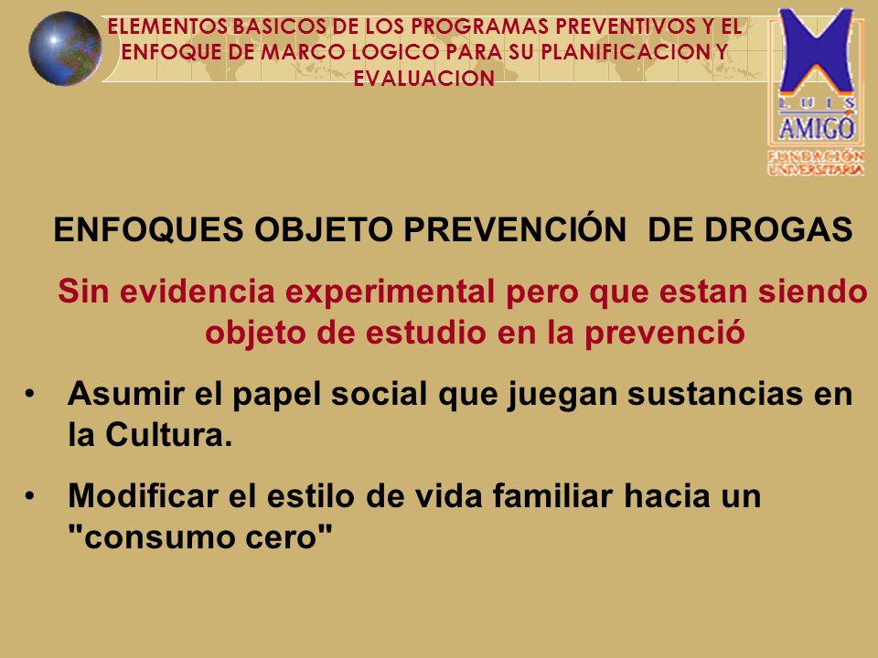 ENFOQUES OBJETO PREVENCIÓN DE DROGAS Sin evidencia experimental pero que estan siendo objeto de estudio en la prevenció Asumir el papel social que jue